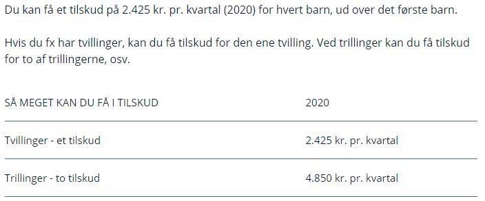 børntilskud_sats_2020_flerbørn